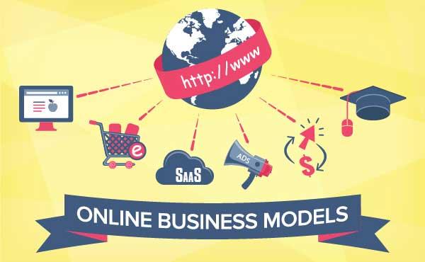 Online-Business-model-for-Real-Estate-Selling