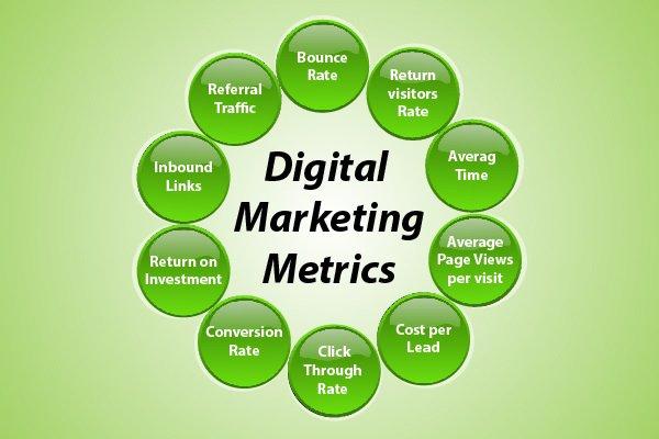 Digital Marketing Seminar - Metrics